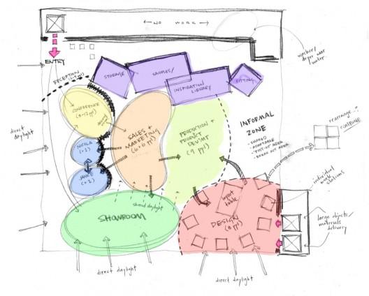 Architecture Photography Diagram 142071