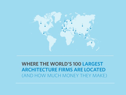 The 100 Largest Architecture Firms In The World Archdaily