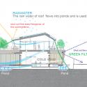 MA of Wind / Ryuichi Ashizawa Architect & Associates Diagram Section  MA of Wind / Ryuichi Ashizawa Architect & Associates 553ef691e58ece706c00008f ma of wind ryuichi ashizawa architect associates diagram section 125x125