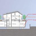 MA of Wind / Ryuichi Ashizawa Architect & Associates Section  MA of Wind / Ryuichi Ashizawa Architect & Associates 553ef713e58ece706c000092 ma of wind ryuichi ashizawa architect associates sectionaa 125x125